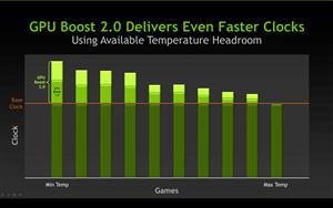 GeForce GTX Titan Slides