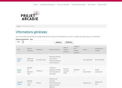 Projet Arcadie Infos générales
