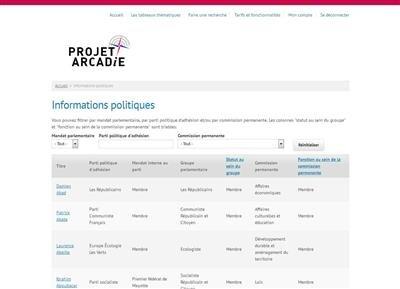 Projet Arcadie Infos politiques