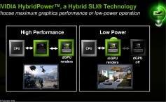 NVIDIA GeForce 9800GX2 790i SLi Hybrid Power