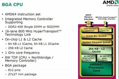 AMD BGA Atom NAno