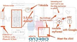 Android T-Mobile HTC Touch Dessin Esquisse