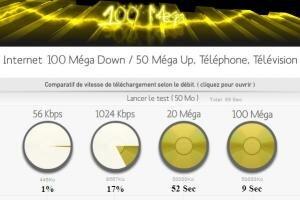 Free fibre optique 100Mbps