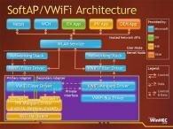 win7 virtual wifi