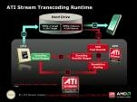 AMD Video Stream ASTR