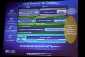 IDF09 Day 2 Roadmaps