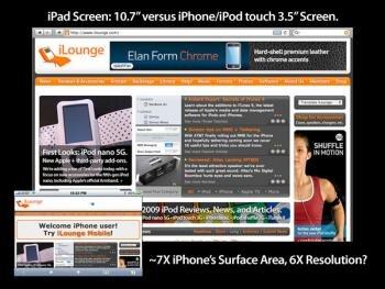 ipad mac tablet