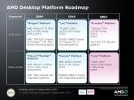 AMD Roadmap Thuban Llano