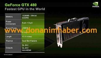 GeForce GTX 470 480