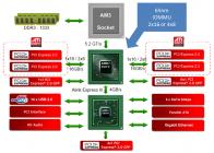 AMD890FX