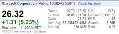 Microsoft capitalisation boursiere 27 mai 17h30 France