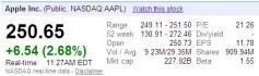 Apple capitalisation boursiere 27 mai 17h30 France