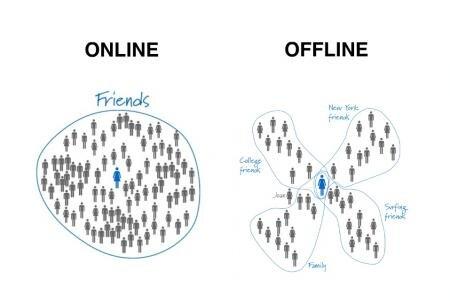 Debbie réseau social