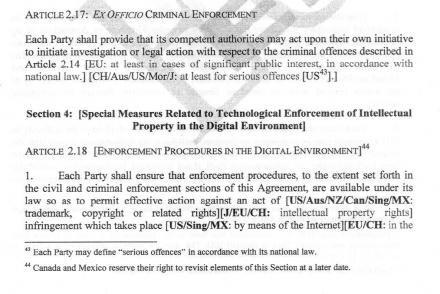 ACTA PDF accord anti contrefaçon