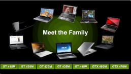 Geforce 400M
