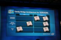 Intel IDF Day 1 Xeon