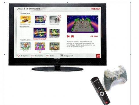 neufbox jeux vidéo à la demande sfr