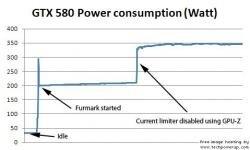 GPU-Z GTX 580