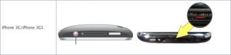 iphone ipod capteur humidité