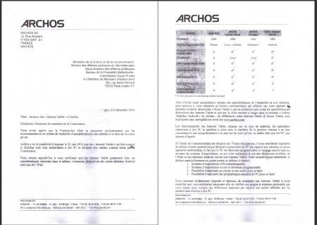 archos ipad tablette copie privée taxe