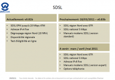 OVH ADSL SDSL Roadmap