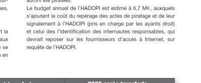 hadopi 2009 budget albanel