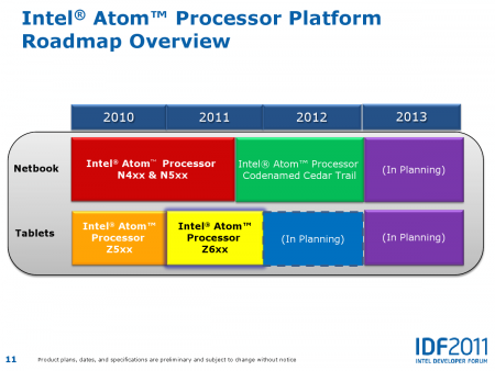Intel IDF Pékin 2011 Atom 22 nm
