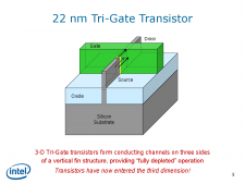 Intel 22 nm Tri-gate