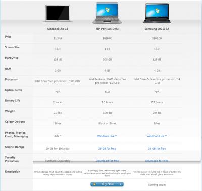 Microsoft MacBook Air 13