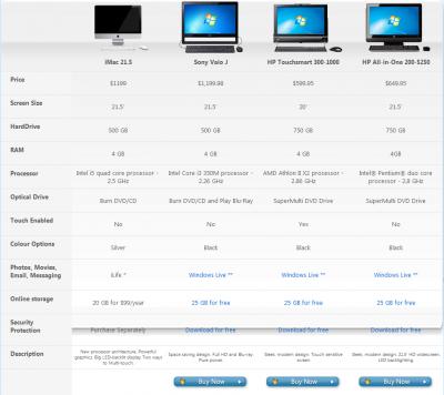Microsoft iMac 21.5