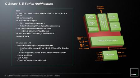 AMD APU Fusion Brazos