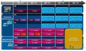 Intel Slide Ivy Bridge Mars